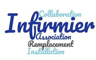 Remplacement et collaboration dans un cabinet libéral : deux contrats différents !